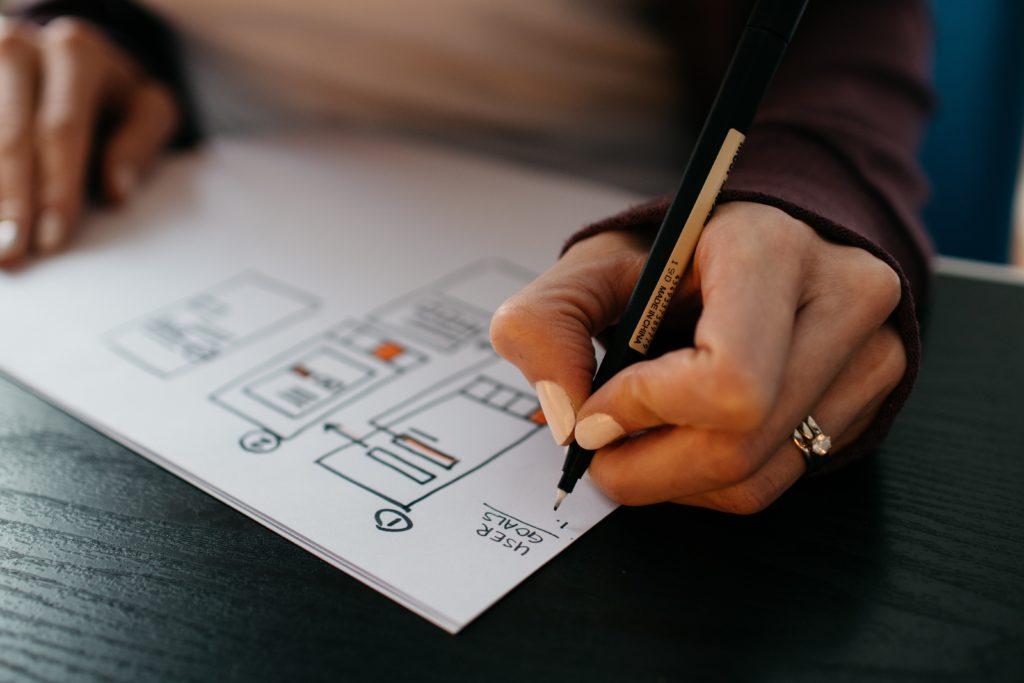Plataforma fácil de usar Wenalyze y negocio local