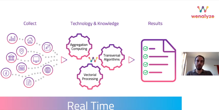 Is Open Data reliable for insurance? Roger Ferrandis explained to us the benefits of this technology. Discover it in this webinar.