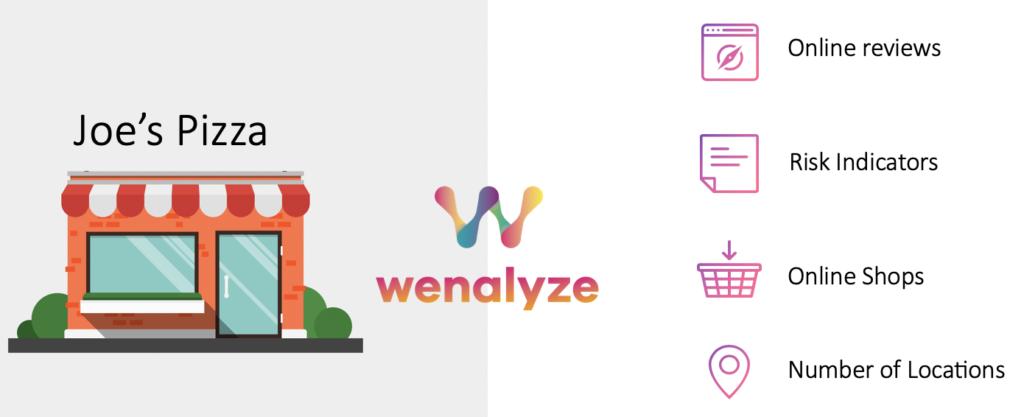 En Wenalyze hemos descubierto que hay una forma en que los datos abiertos pueden ser útiles para identificar qué empresas son más fuertes y más débiles cuando se enfrentan al impacto económico de COVID-19.